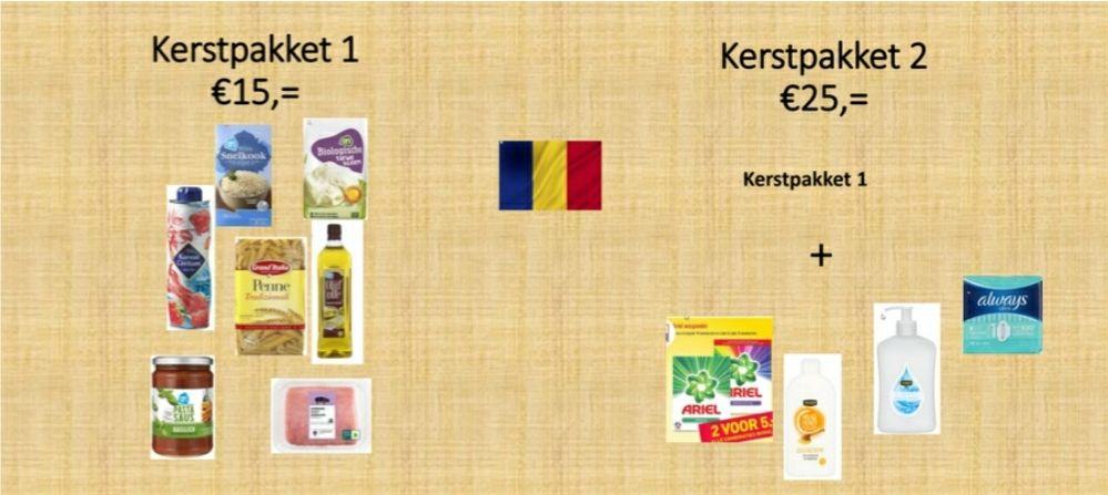 Nieuwsbrief Roemenië Herfst 2020